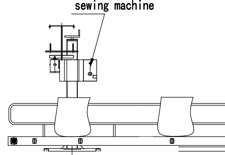 Bag thread sewing machine
